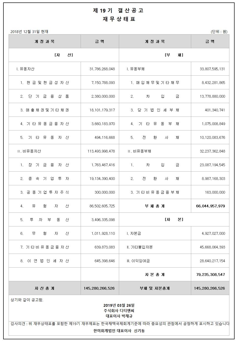 제19기 재무상태표 결산공고.jpg